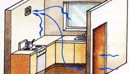 Аксиални вентилатори за прозорци